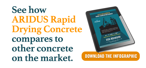 ARIDUS rapid Drying Concrete Infographic CTA