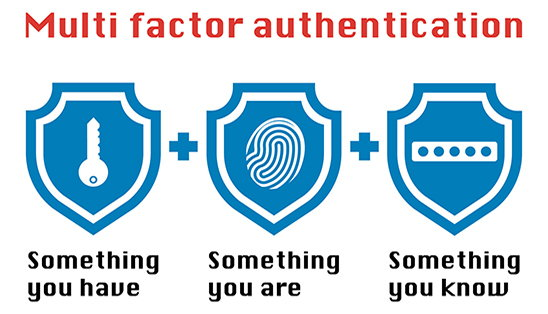 Image for Multi-factor Authentication