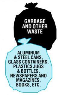 Image of garbage bags