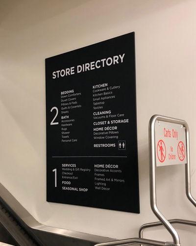 Wayfinding Store Directory