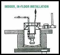 Indoor, in-floor installation image