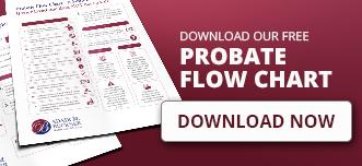 Probate Flow Chart Download Now CTA