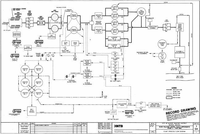 WPCF Plan image