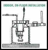 Indoor, on-floor installation image