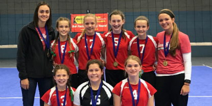 Image for Indiana Middle School Team Events