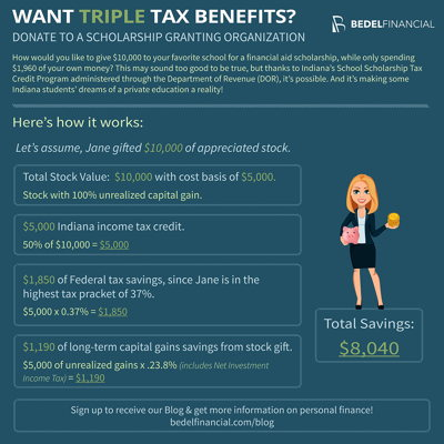 Image for Triple Tax Benefits of Donating to a Scholarship Granting Organization