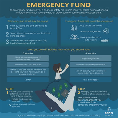 Image for Emergency Fund