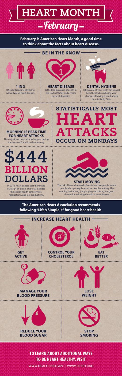 heart health infographic pediatric dentist Valparaiso