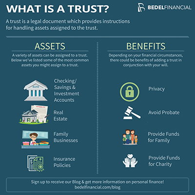 What is a Trust Infographic