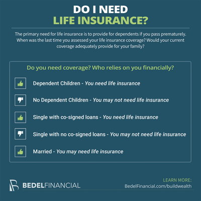 Do I Need Life Insurance? Infographic | Bedel Financial