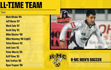 Image for Fifteen Gamma Chi Alumni Named to Randolph-Macon's All-Time Men's Soccer Team