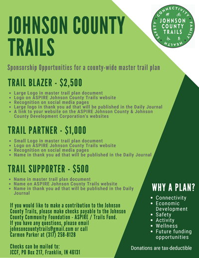 Johnson County Trails Master Plan