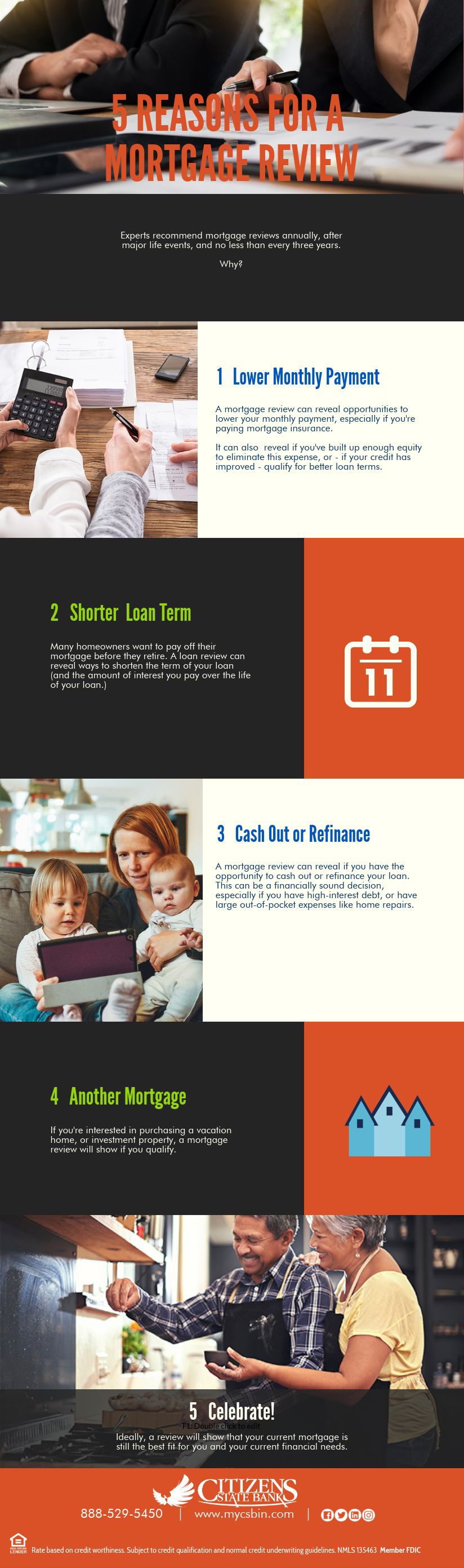 5 Reasons for a Mortgage Loan Review
