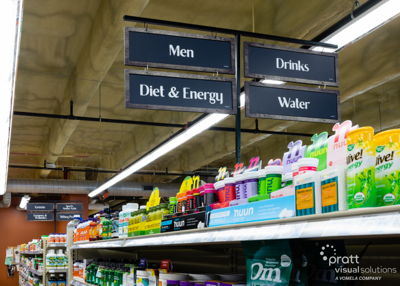 Store Aisle Wayfinding Signs