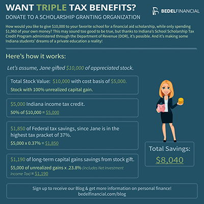 Want Triple Tax Benefits? Donate to Scholarship-Granting Organizations Infographic