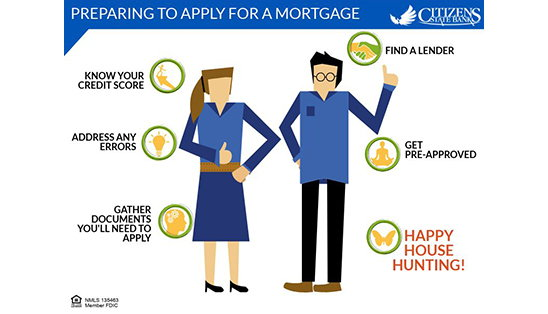Image for Finding the Right Mortgage Lender for You