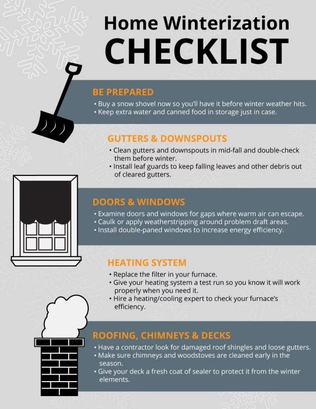 Home Winterization Checklist