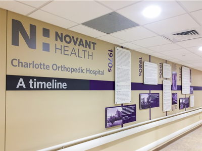 Novant Health Timeline