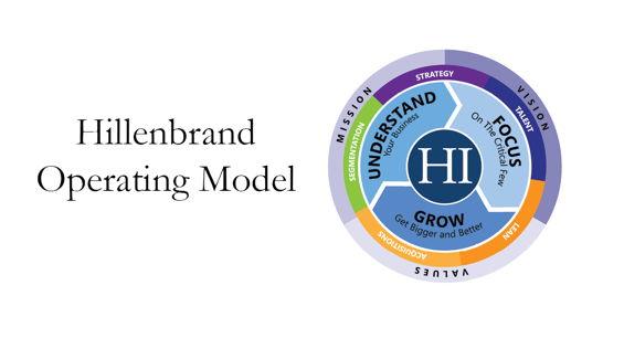 Hillenbrand Operating Model