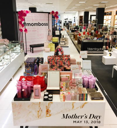 Promotion Strategies for Retailers Mother's Day