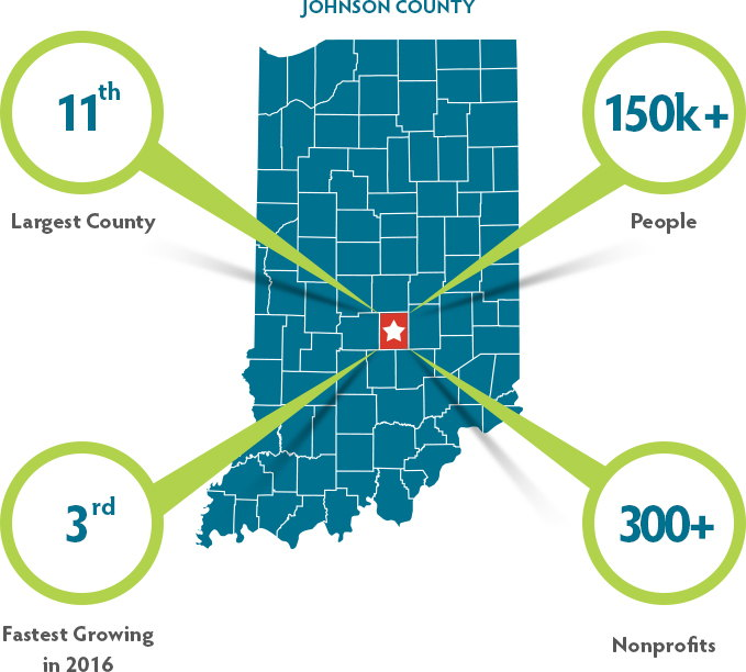Johnson County, Indiana infographic