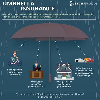 Umbrella Insurance Infographic