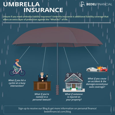 Image for Umbrella Liability Insurance