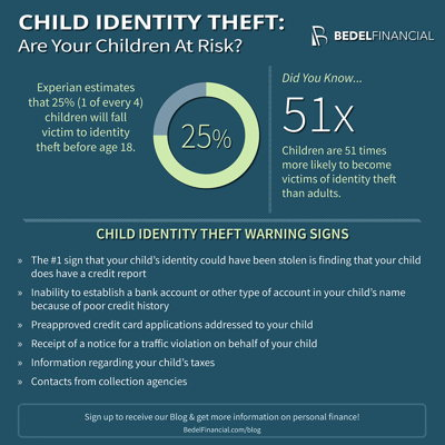 Child Identity Theft: Are Your Children at Risk? Infographic
