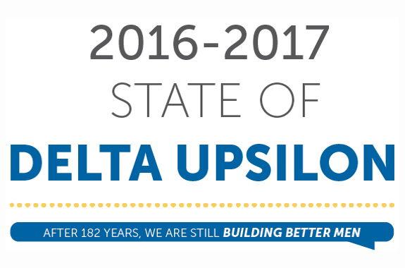 Image for 2016-2017 State of Delta Upsilon
