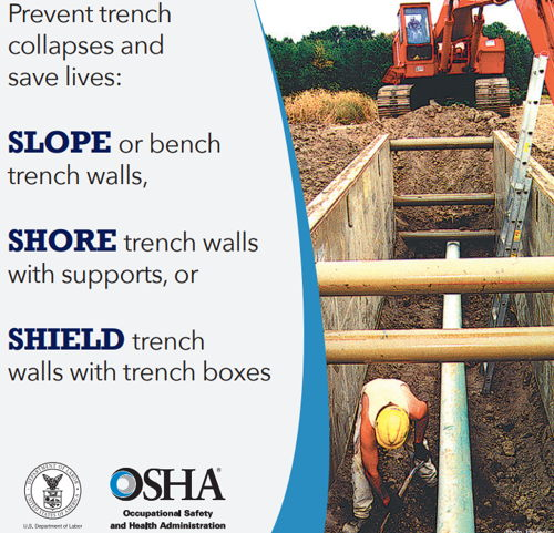 Image for OSHA Updates National Emphasis Program on Trenching & Excavation
