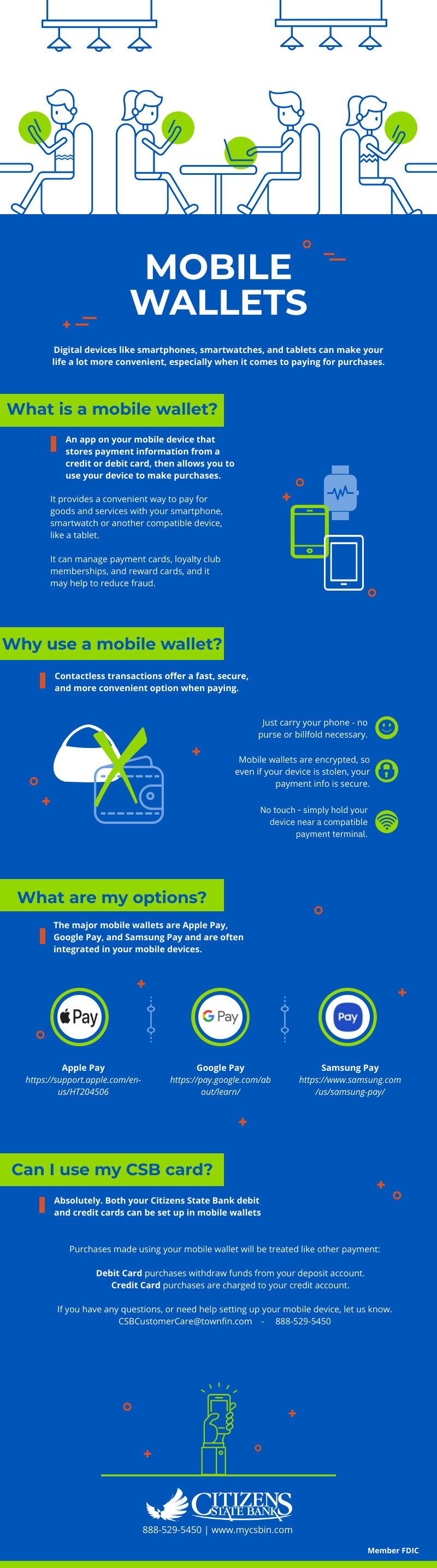 Mobile Wallets Infographic from Citizens State Bank (Indiana
