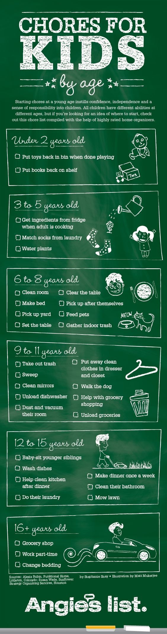 angie's list chores for kids