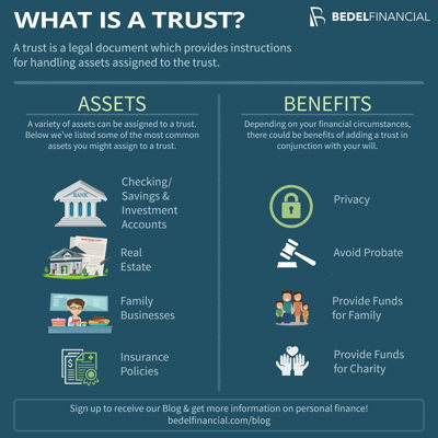 Image for What is a Trust
