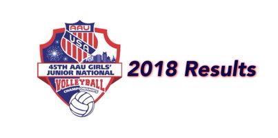Image for 2018  AAU Championships
