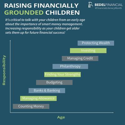 Image for Strategies for Raising Grounded Children